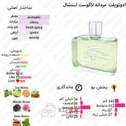 Essential Lacoste Fragrances for men