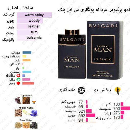 Bvlgari Man In Black Bvlgari for men