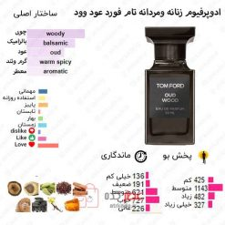 Oud Wood Tom Ford for women and men