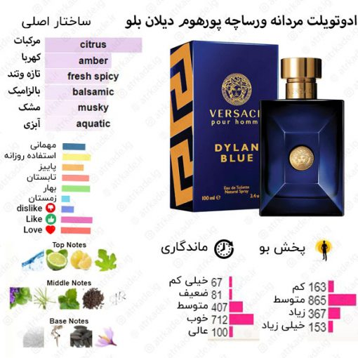 Versace Pour Homme Dylan Blue Versace for men