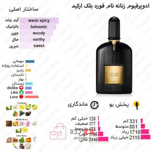 Black Orchid Tom Ford for women