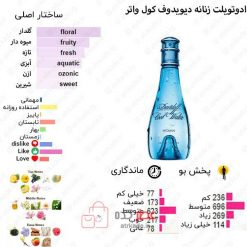 Cool Water Davidoff for women