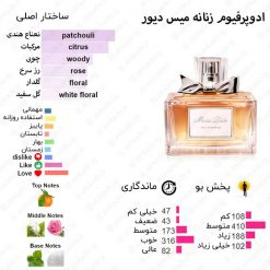 Miss Dior (2012) Christian Dior for women