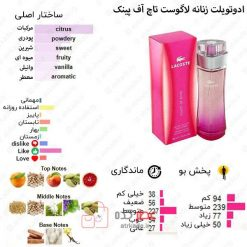 Touch of Pink Lacoste Fragrances for women