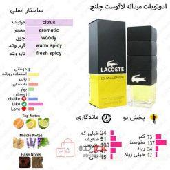 Challenge Lacoste Fragrances for men