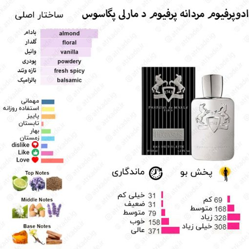 Pegasus Parfums de Marly for men